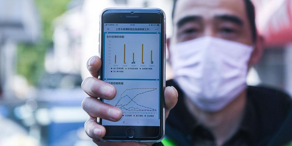 Cidade de Hangzhou usa tecnologia de big data para visualizar controle epidêmico e informações de retomada da produção